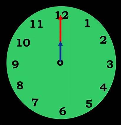 Orologio Tempo Passa Che Ore Secondi Questo