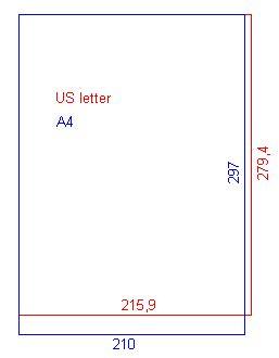 a4 vs letter papierformaat 20353