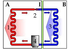 Images of Air Source Heat Pump Layout