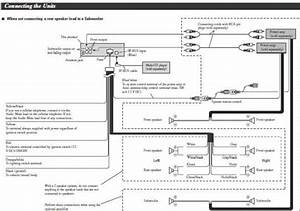 Speaker Wiring Diagram Pioneer Deh S4000bt