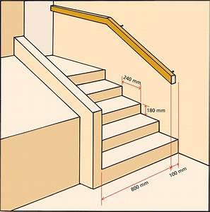 Main Courante Escalier Intérieur : main courante escalier ~ Edinachiropracticcenter.com Idées de Décoration