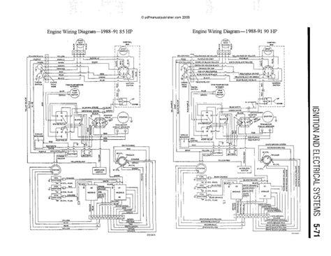 Ray Light Diagram For Cadillac