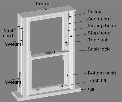faq sash window repairs spectrum window repairs
