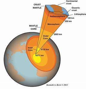 29 Diagram Of Earths Layers