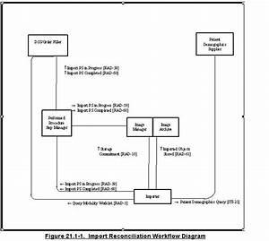 File Irwf-actor-transaction Jpg