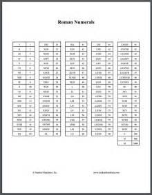 HD wallpapers free printable grading chart for teachers