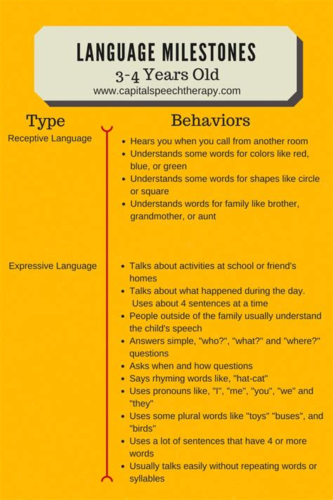 preschool language development milestones 745 best images about developmental stages milesstones 644