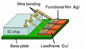 Schematic Of Chip