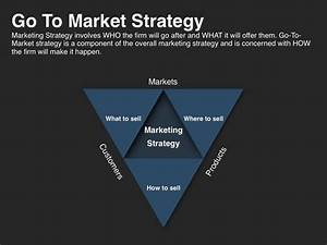 go to market strategy marketing pinterest the go With gtm plan template