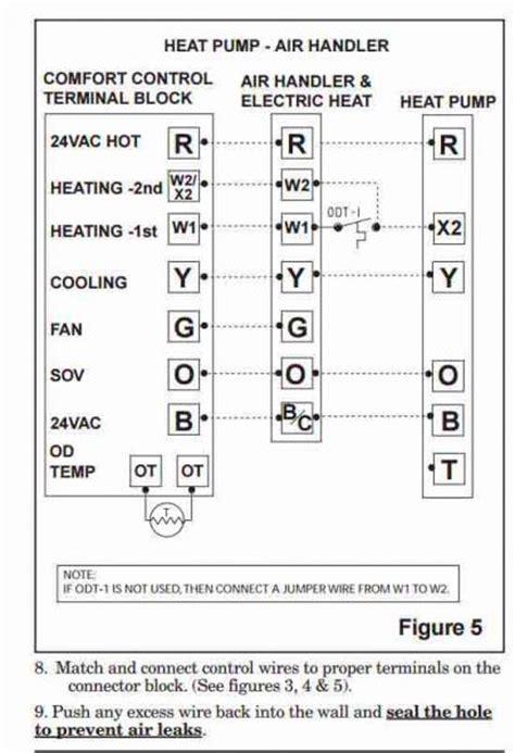 replacing trane xr thermostat  nest doityourself