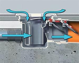 Clapet Anti Odeur Canalisation : odeur canalisation douche impressionnant mauvaise odeur ~ Dailycaller-alerts.com Idées de Décoration