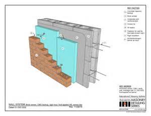 Stucco Over Concrete Picture