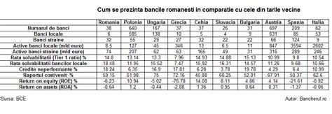 Traversarea Carpatilor din Serbia, prin Romania, Ucraina, Polonia, pana in Slovacia