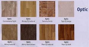 Pvc podlahy vzorník