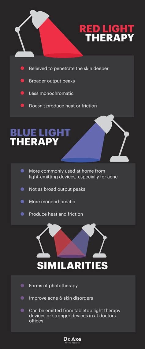 led light therapy for depression en iyi 17 fikir red light therapy pinterest 39 te