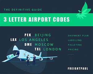 3 Letter Airport Codes   The Ultimate Guide   2020