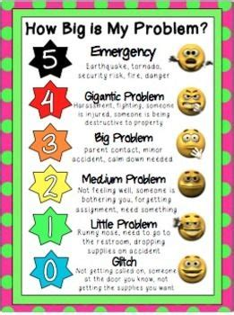 How Big Is My Problem? Classroom Management Poster  Classroom Management, Management And School