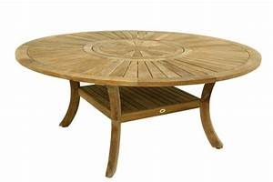 Table Basse Plateau Tournant Ezooq com