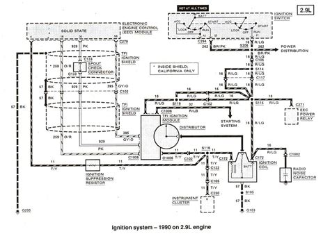 1988 Ranger Instrument Cluster Wiring Diagram Pinout The by Ford Ranger Bronco Ii Electrical Diagrams At The Ranger