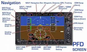 Related Keywords  U0026 Suggestions For G1000 System
