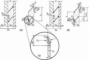 Free Body Diagram Of Cracked Annular Grout  Full Ring With