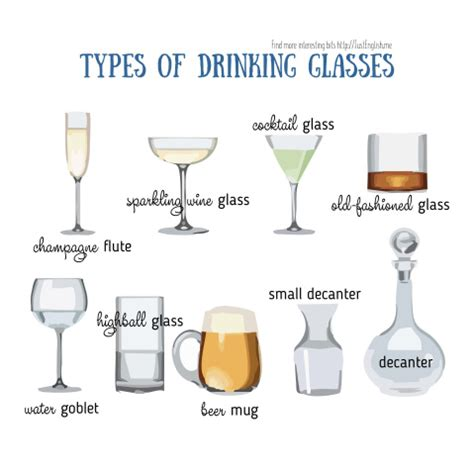 Types Of Barware by Types Of Glasses In Just