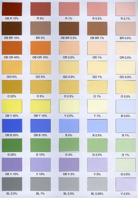 color chart for paint paint charts 2017 grasscloth wallpaper