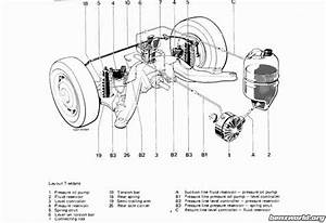 Mercedes W124 Front Suspension Diagram