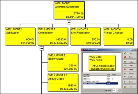 best visio template for wbs the primavera p6 professional work breakdown structure