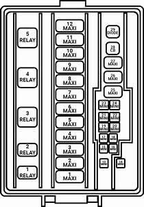 Sn95 Mustang Fuse Panel Diagrams