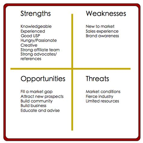Questions Strengths And Weaknesses Exles by Weaknesses Exles Cbshow Co