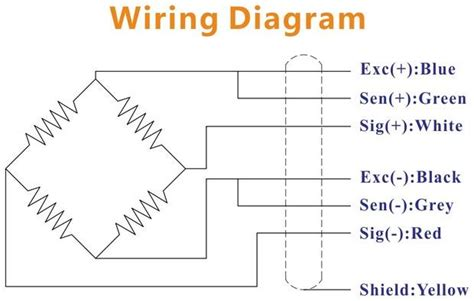 Load Cell Wiring Diagram by Bending Beam Load Cell Strainless Steel Load Cell Ip68