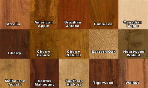 Laminate Flooring Most Popular Laminate Flooring Color Water Resistant Kitchen Skirting For Tool Cutting Cleaning Floors Without Streaks Tongue And Groove Can You Put Over Hardwood Wood Floor Care