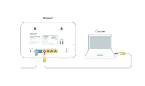 telekom speedport funktionen und eigenschaften der