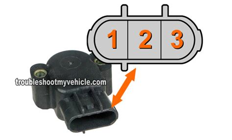 part 1 how to test throttle position sensor ford 1 9l 2 0l