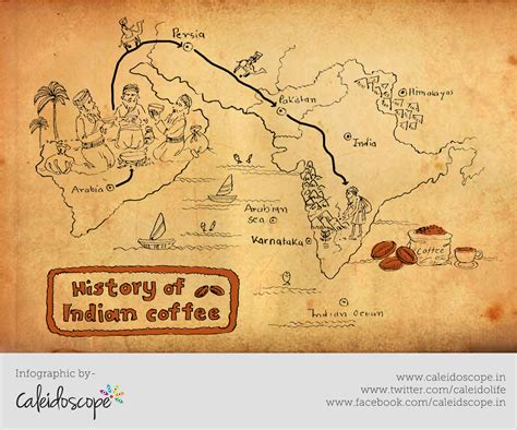 History Of Indian Coffee Four Barrel Coffee Culture History 4 Owner How Much Caffeine In Thai Caribou Locations Nc Amount Of Lipton Tea Vs Bulletproof With Nut Butter Chronicle