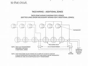 Thermal Zone Wiring Diagram