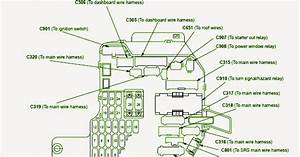 Wiring Diagrams And Free Manual Ebooks  1995 Acura Legend Coupe Under Dash Fuse Box Diagram