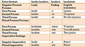 Conjugation Chart Latin Latin Conjugation Table Oh Latin How I Hate You