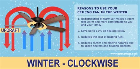 ceiling fan direction switch up or down ceiling fan direction for summer and winter del mar fans