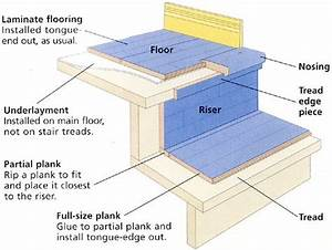 Hardwood floors stairs and installing laminate flooring for How to install vinyl plank flooring on stairs