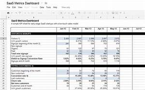 awesome template with kpi dashboard saas startups With it kpi template