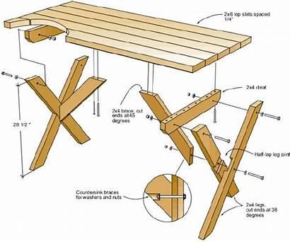 Picnic Table Plans Diy Woodworking Blueprint Plan