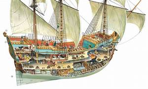 Parts Of A Pirate Ship Diagram, Parts, Get Free Image ...