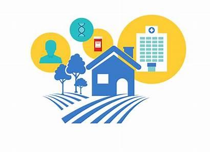 Rural Health Access Care Icon Resources Critical