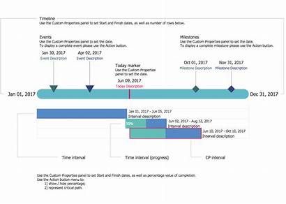 Timeline Diagram Diagrams Elements Solution Management Timelines