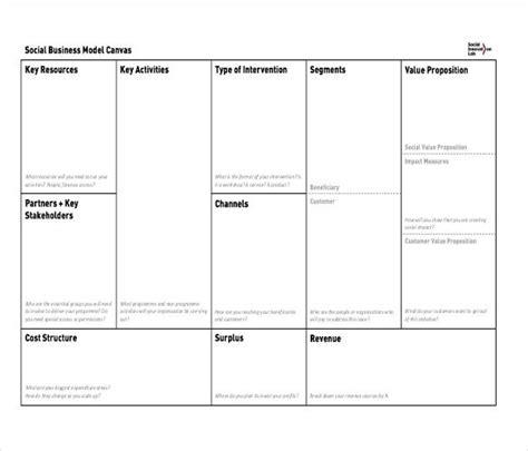 business model template business model template