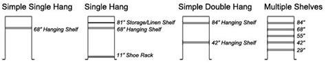 closet shelf height installing wire shelving