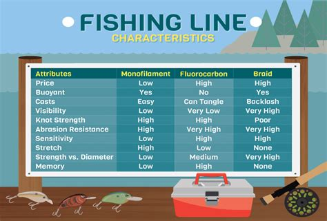 fish  crankbaits year  fixcom