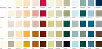 Home Depot Paint Interior Home Depot Interior Paint Pleasing Home Depot Paint Design Home Design Ideas